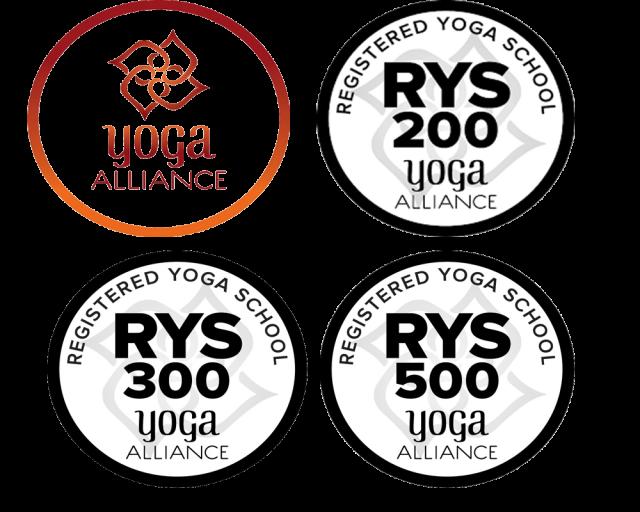 Yoga India Foundation Yoga Alliance Logo